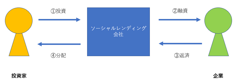 f:id:umejiro330:20200125132910p:plain