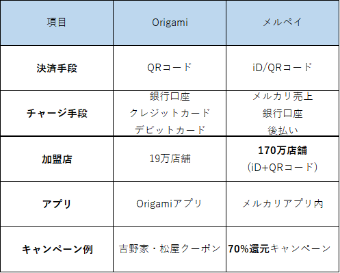 f:id:umejiro330:20200201205602p:plain