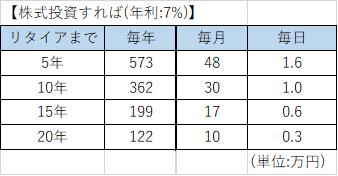 f:id:umejiro330:20200216150332p:plain