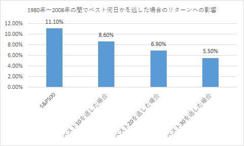f:id:umejiro330:20200313062300p:plain