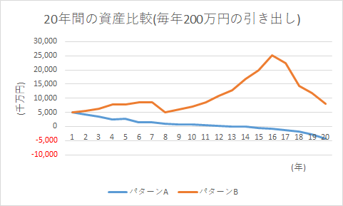 f:id:umejiro330:20200314194616p:plain