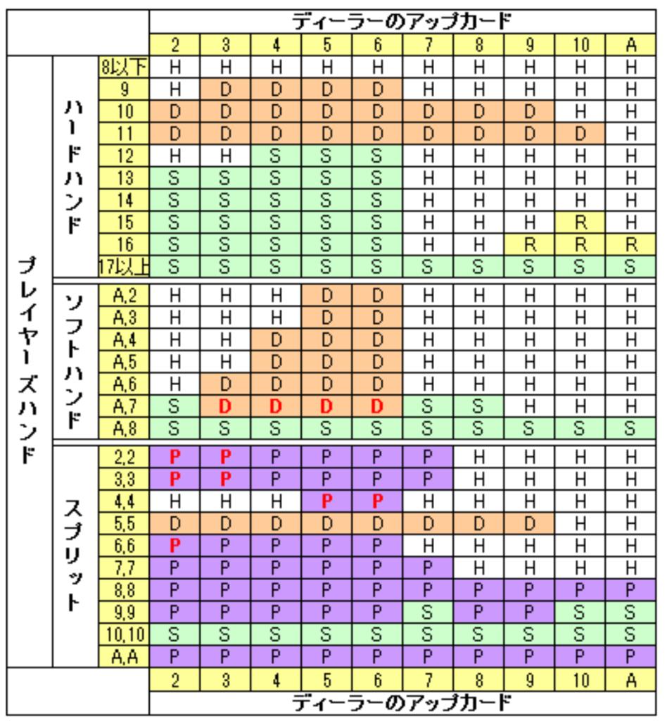 f:id:umekisan16:20170710125725p:plain