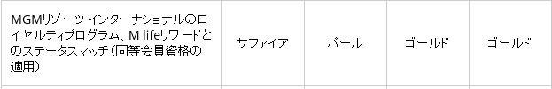 f:id:umekisan16:20170720235205j:plain