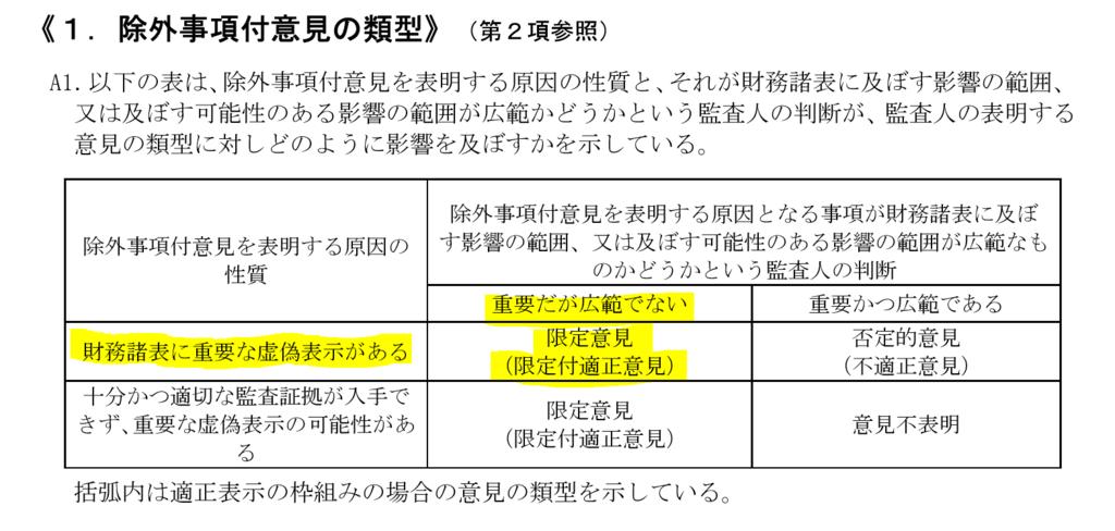 f:id:umekisan16:20170810233611p:plain