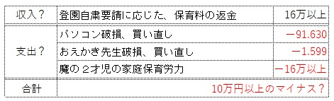 f:id:umeko5:20200710152955j:plain