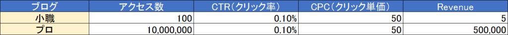 f:id:umemurayama:20171120000849p:plain