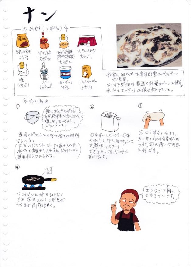 f:id:umenomi-gakuen:20160621163158j:plain