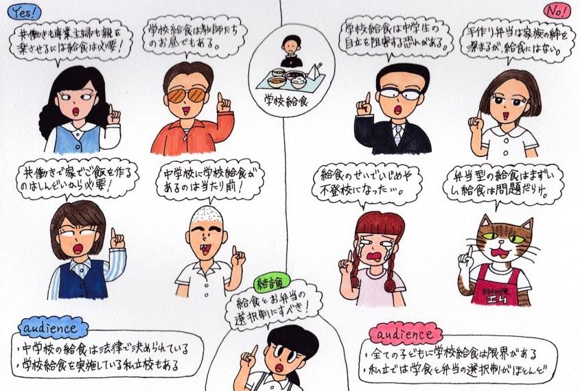 f:id:umenomi-gakuen:20160719171021j:plain