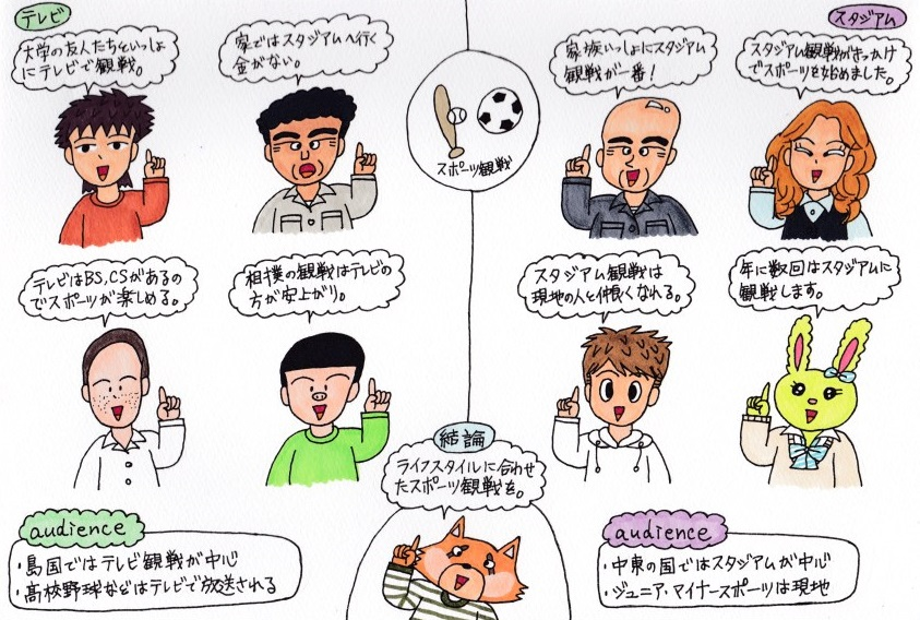f:id:umenomi-gakuen:20160828173206j:plain