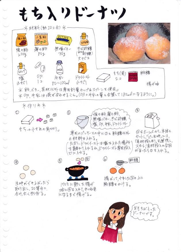 f:id:umenomi-gakuen:20160831104636j:plain