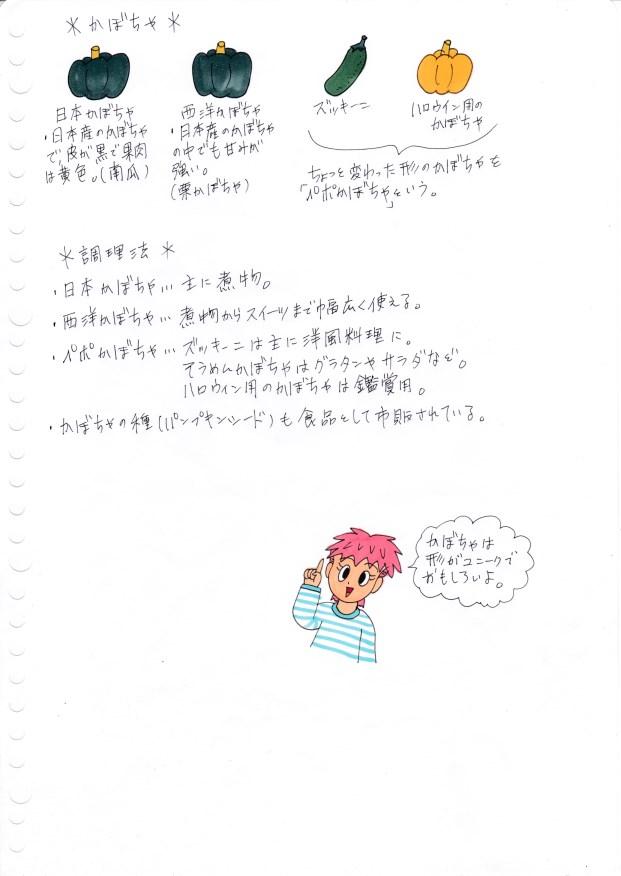 f:id:umenomi-gakuen:20160912210920j:plain