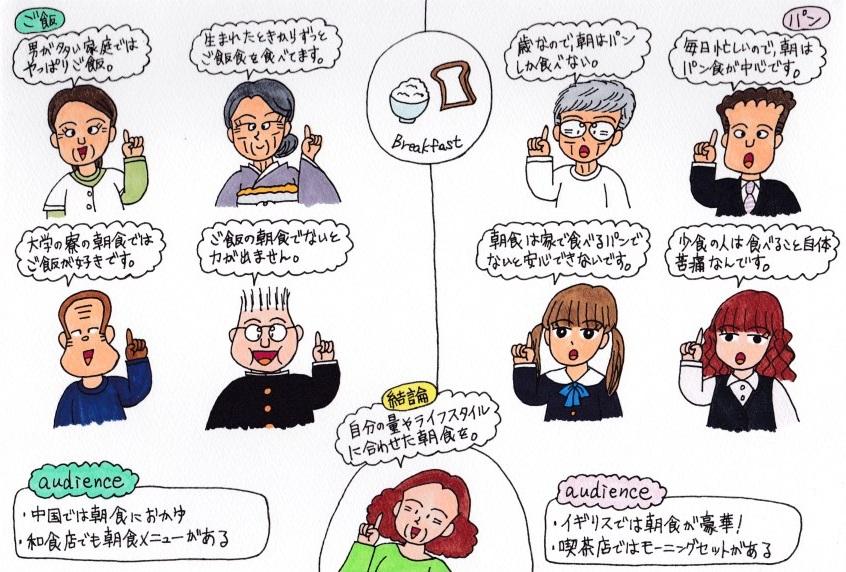 f:id:umenomi-gakuen:20160916162923j:plain
