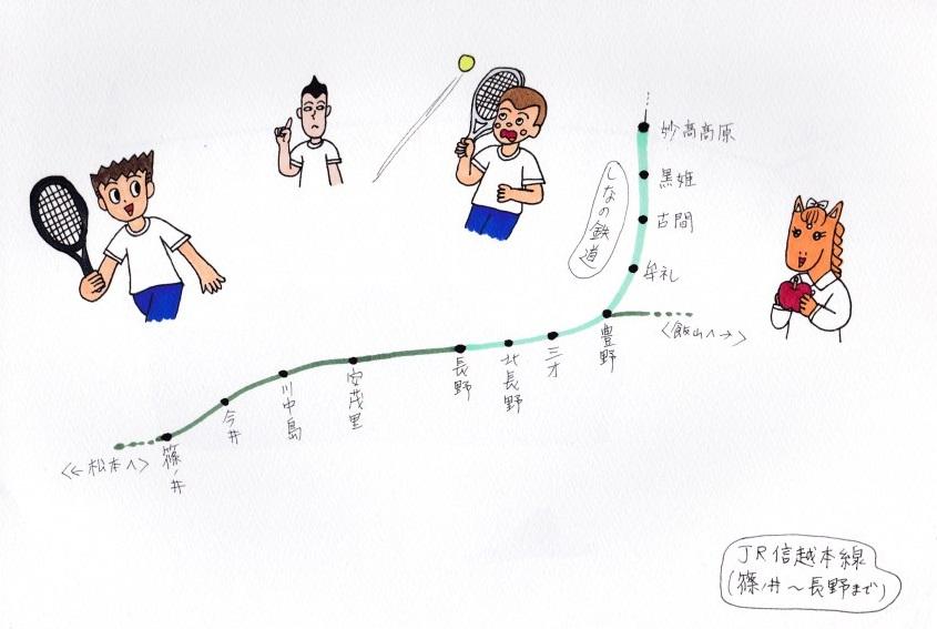 f:id:umenomi-gakuen:20161015180215j:plain