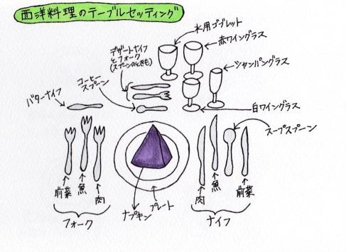 f:id:umenomi-gakuen:20161028180706j:plain