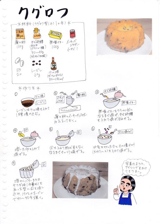 f:id:umenomi-gakuen:20161130155723j:plain