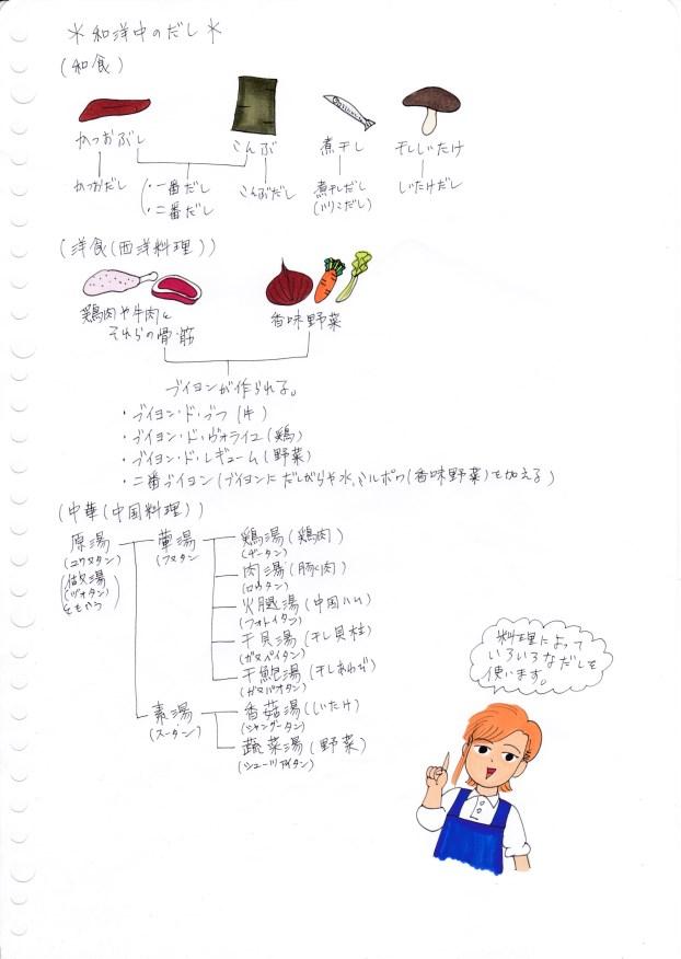f:id:umenomi-gakuen:20161214211304j:plain