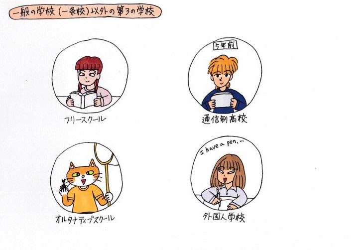 f:id:umenomi-gakuen:20161222154254j:plain
