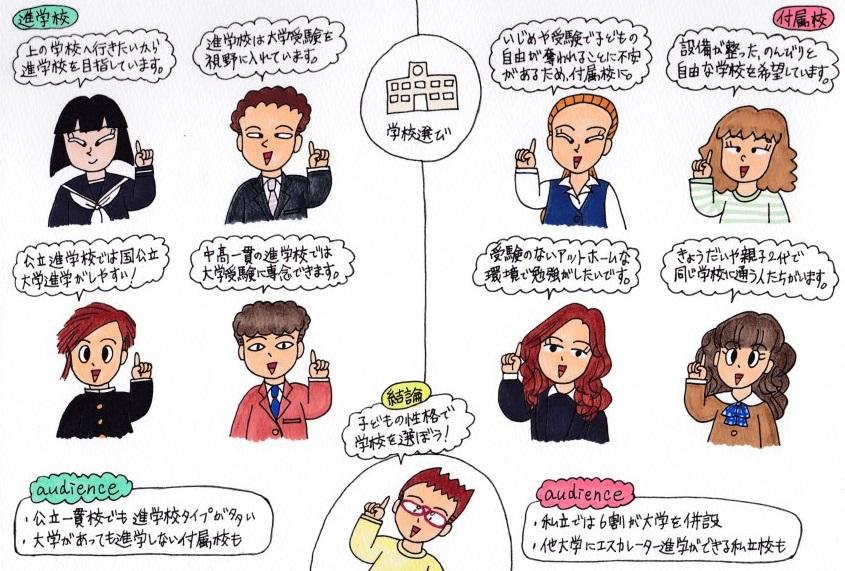 f:id:umenomi-gakuen:20161226170837j:plain