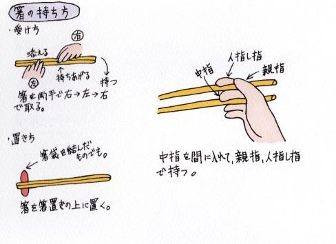 f:id:umenomi-gakuen:20161227171639j:plain