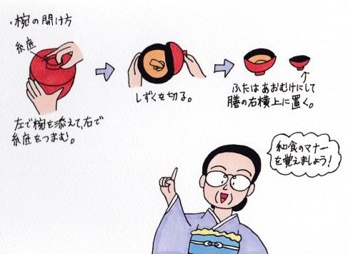 f:id:umenomi-gakuen:20161227171704j:plain