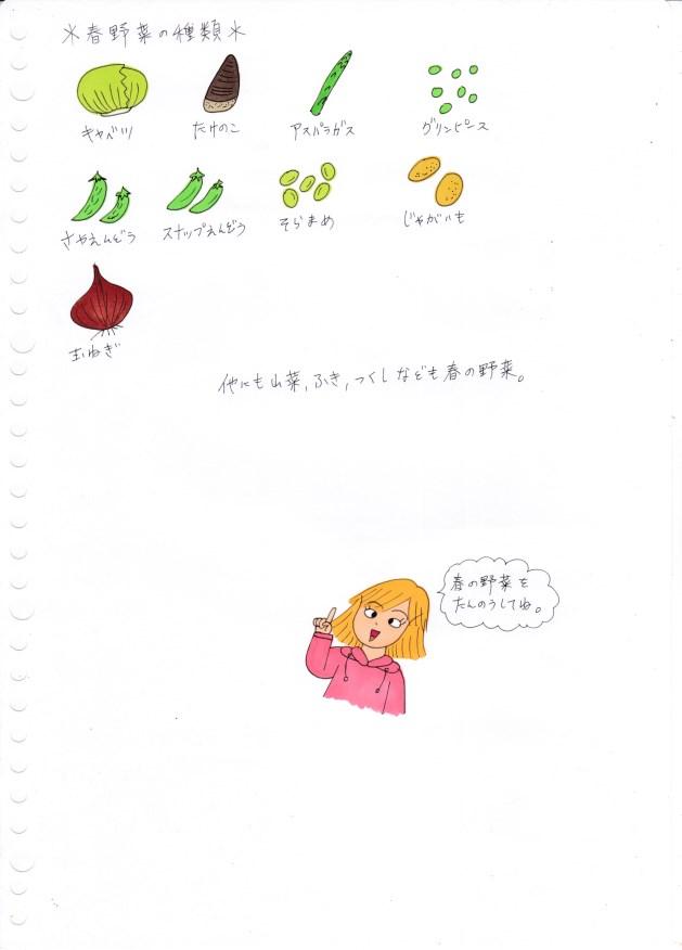 f:id:umenomi-gakuen:20170114192532j:plain