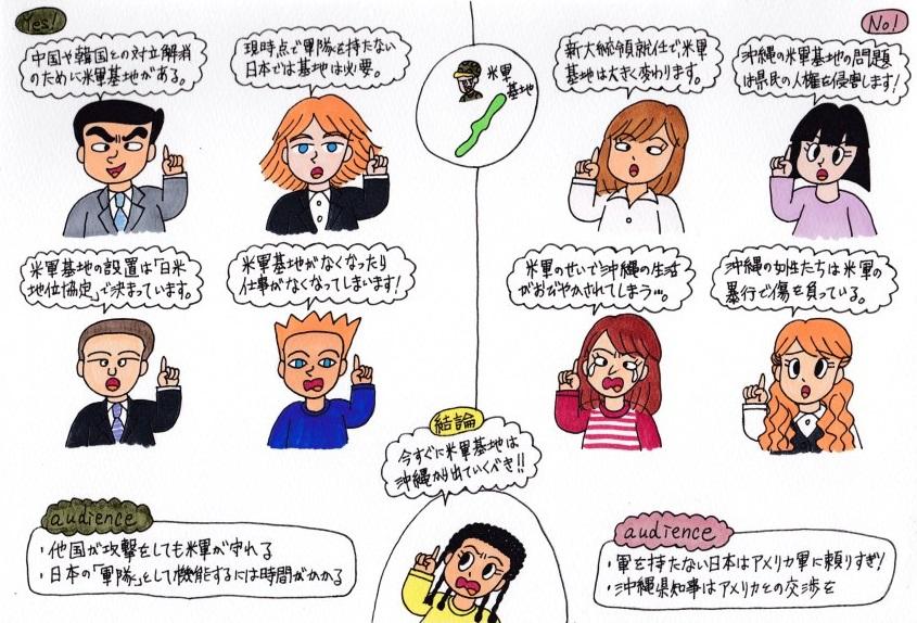 f:id:umenomi-gakuen:20170219160505j:plain