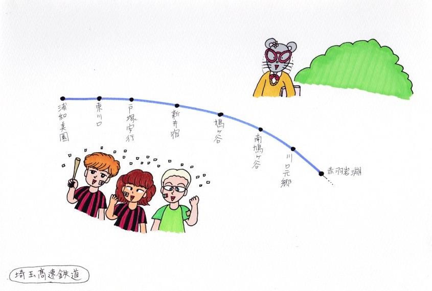 f:id:umenomi-gakuen:20170220190939j:plain