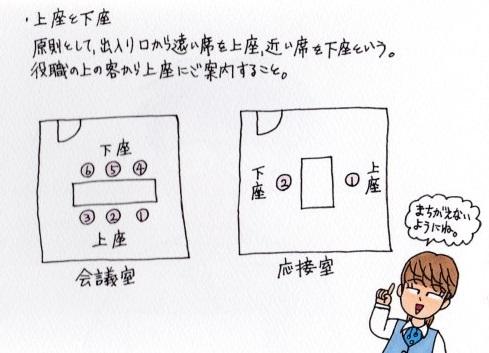 f:id:umenomi-gakuen:20170224190806j:plain