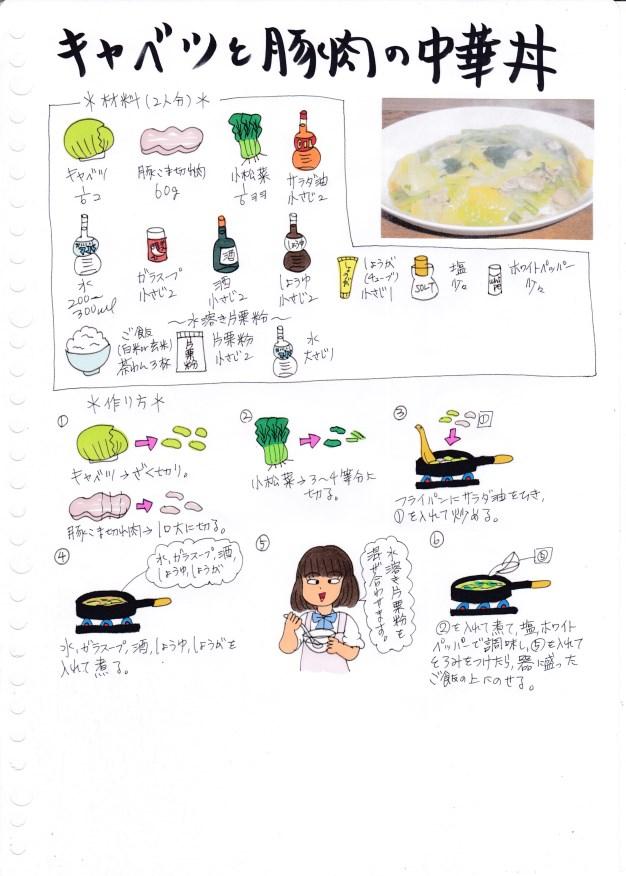 f:id:umenomi-gakuen:20170227234545j:plain
