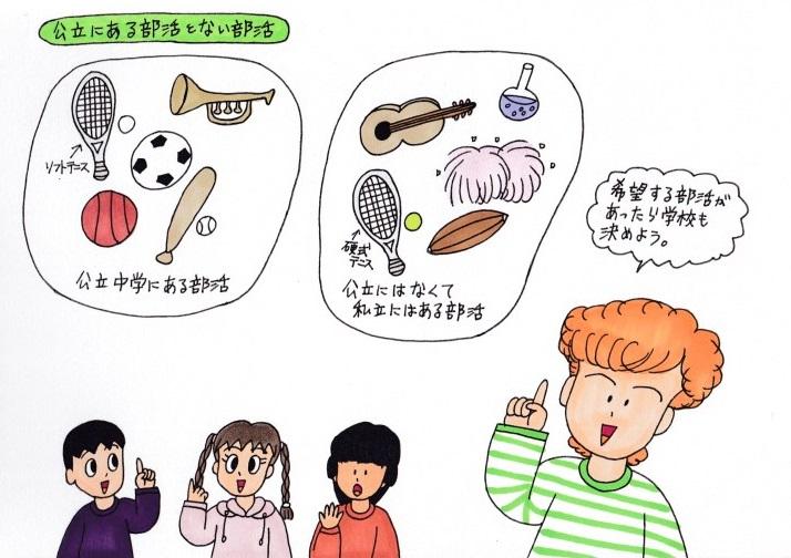 f:id:umenomi-gakuen:20170314164719j:plain