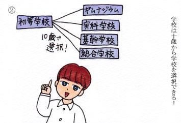 f:id:umenomi-gakuen:20170416162101j:plain