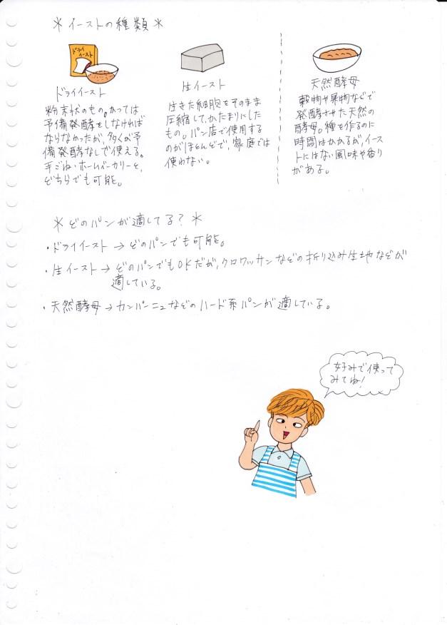 f:id:umenomi-gakuen:20170416214258j:plain