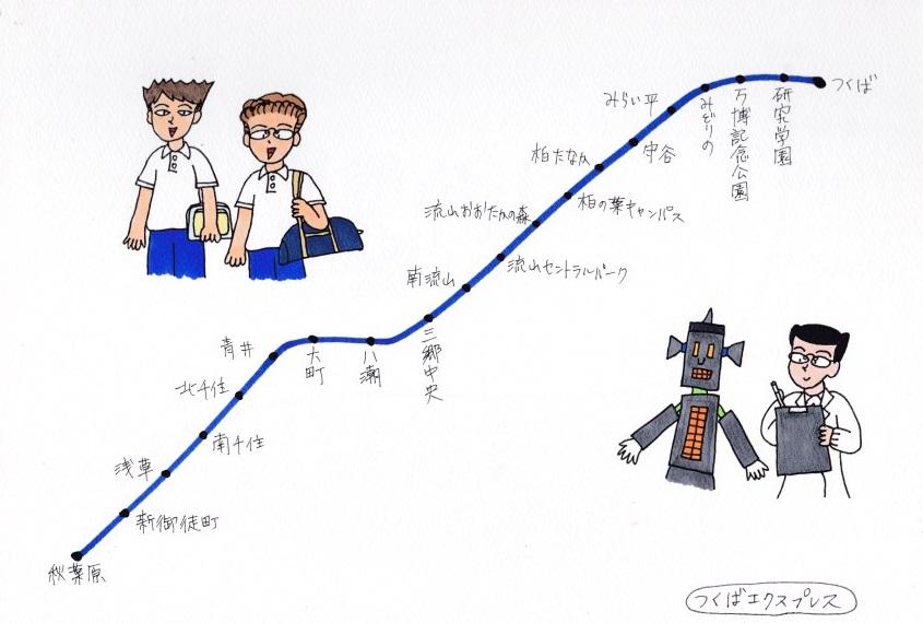 f:id:umenomi-gakuen:20170418180313j:plain