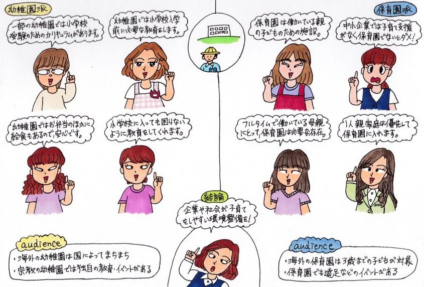 f:id:umenomi-gakuen:20170426173610j:plain