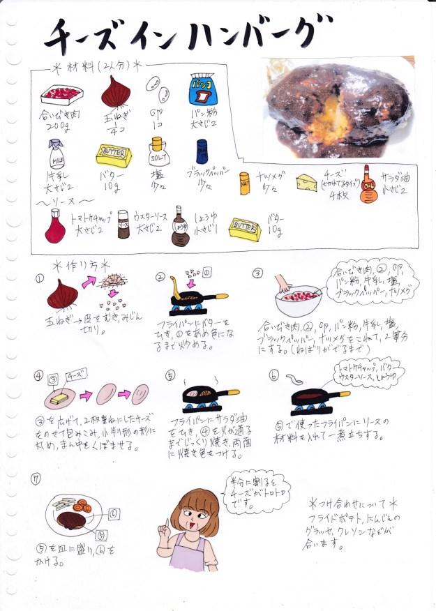 f:id:umenomi-gakuen:20170428163914j:plain