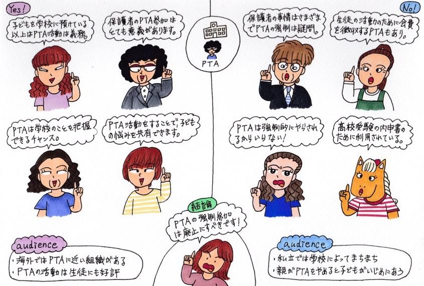 f:id:umenomi-gakuen:20170520170154j:plain