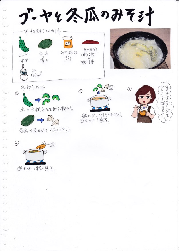 f:id:umenomi-gakuen:20170529195723j:plain