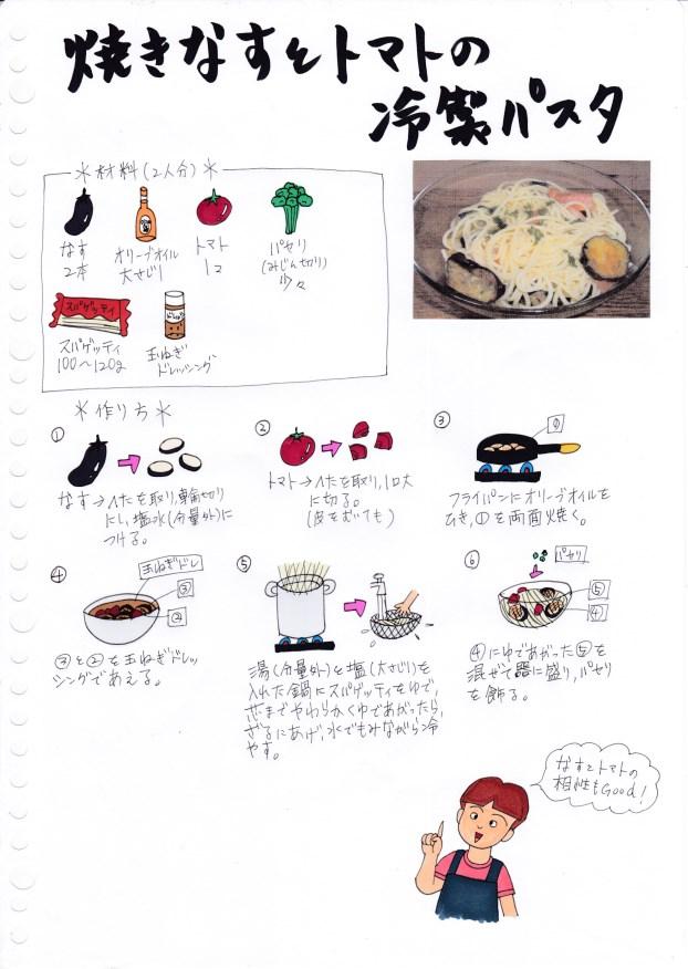 f:id:umenomi-gakuen:20170622210855j:plain