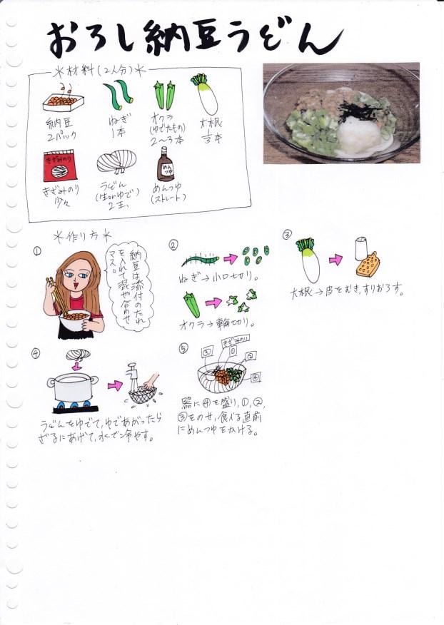f:id:umenomi-gakuen:20170623215806j:plain