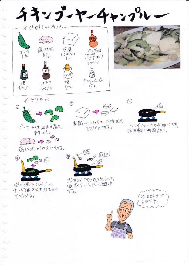 f:id:umenomi-gakuen:20170625222902j:plain