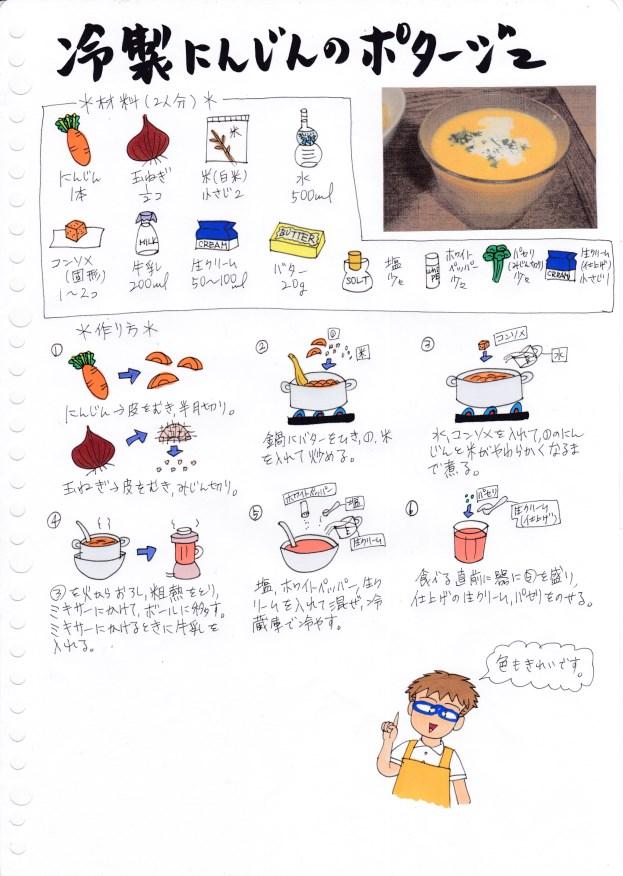 f:id:umenomi-gakuen:20170627210803j:plain