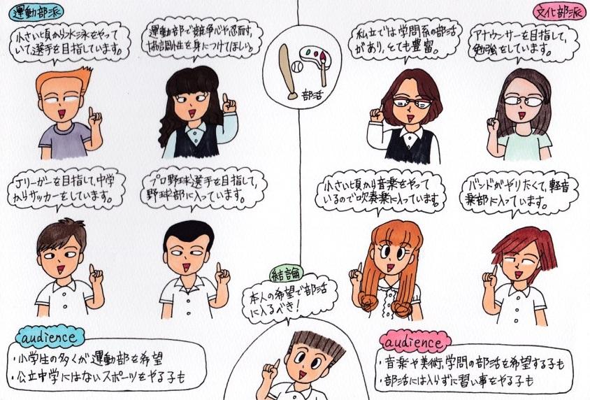 f:id:umenomi-gakuen:20170726164819j:plain