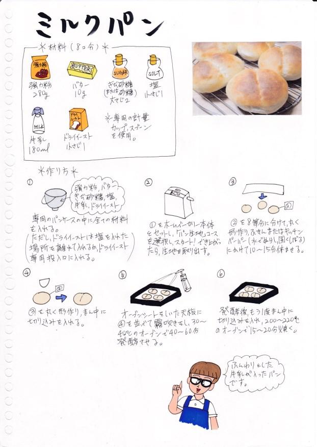 f:id:umenomi-gakuen:20170830114915j:plain
