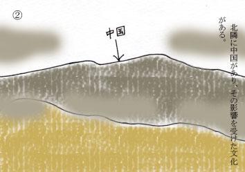 f:id:umenomi-gakuen:20170924205531j:plain