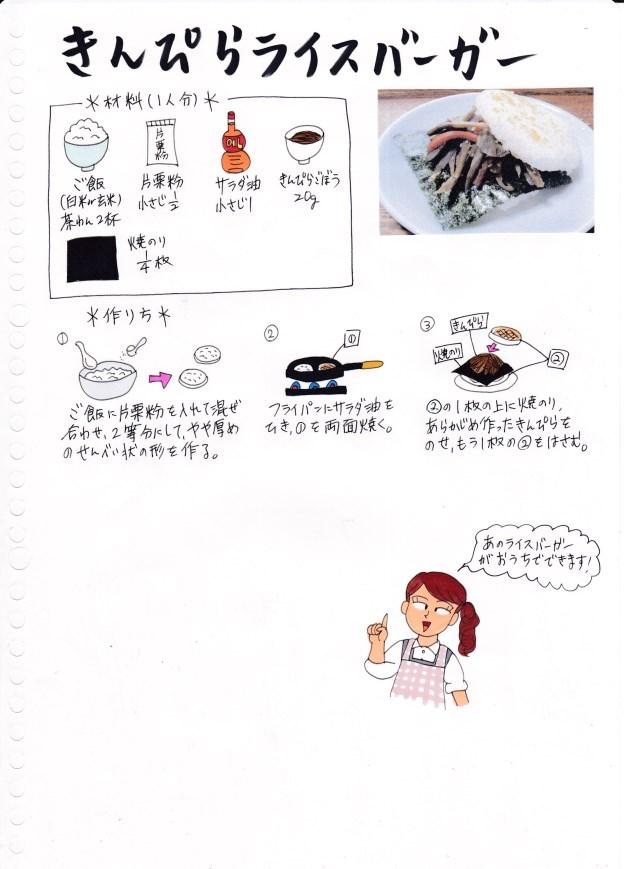 f:id:umenomi-gakuen:20171030025123j:plain