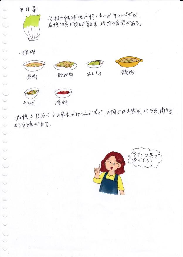 f:id:umenomi-gakuen:20171213193501j:plain