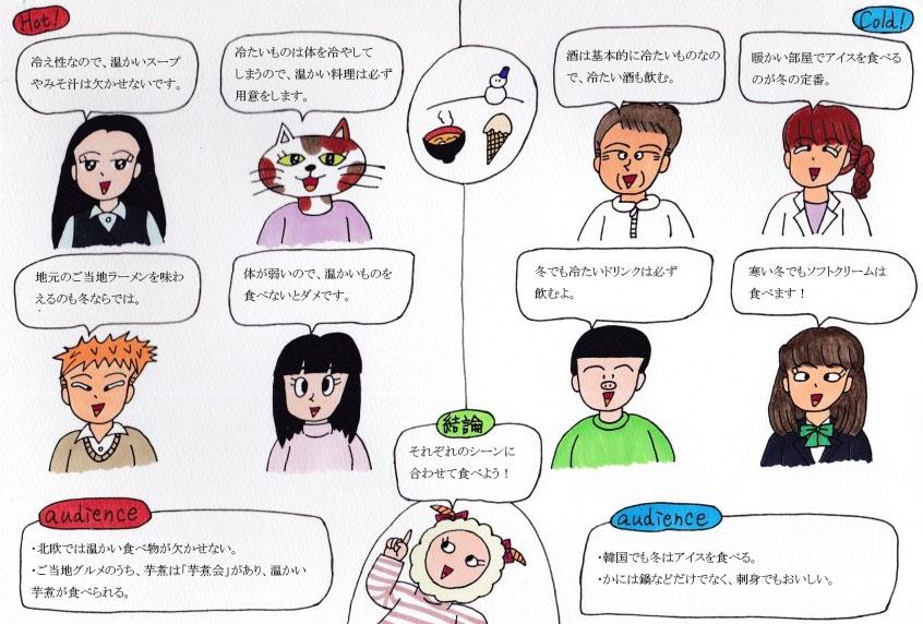 f:id:umenomi-gakuen:20171218162831j:plain
