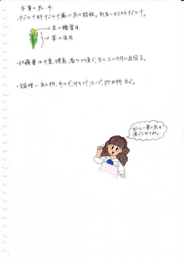 f:id:umenomi-gakuen:20180119165342j:plain