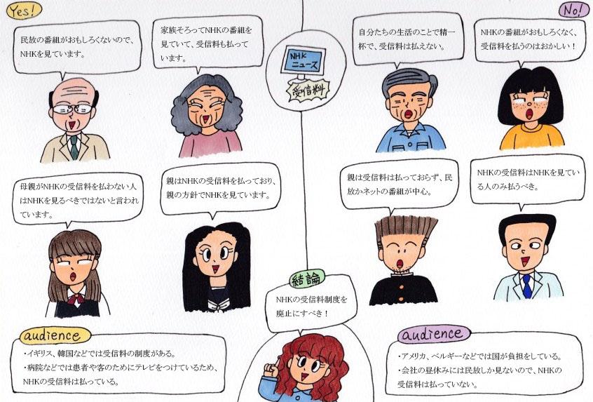 f:id:umenomi-gakuen:20180124170906j:plain