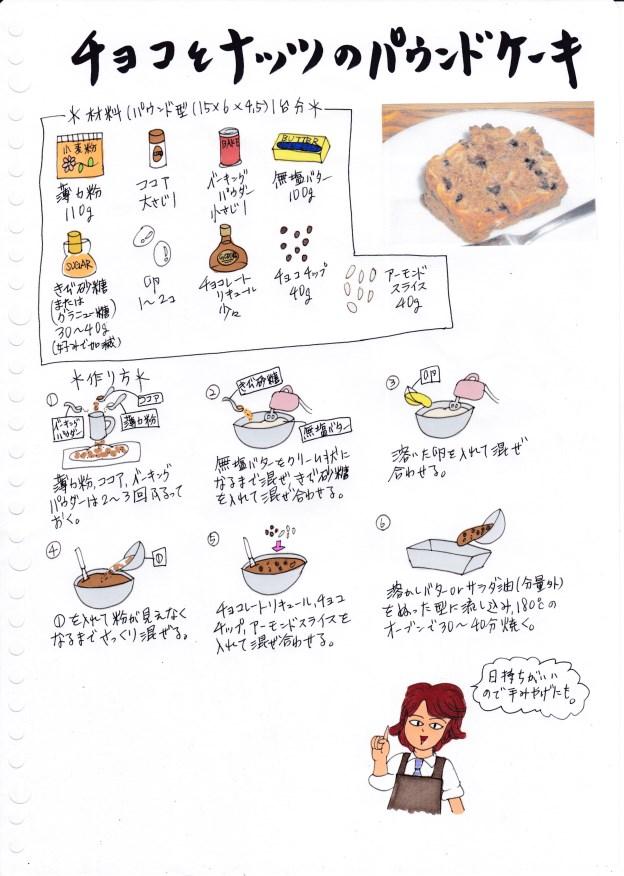f:id:umenomi-gakuen:20180129111431j:plain